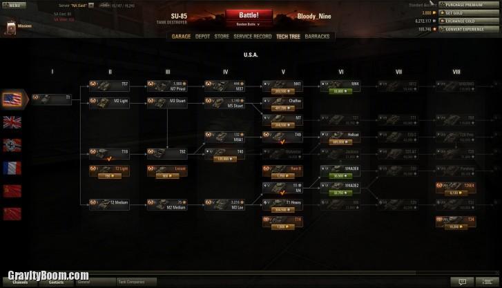 world of tanks tech tree